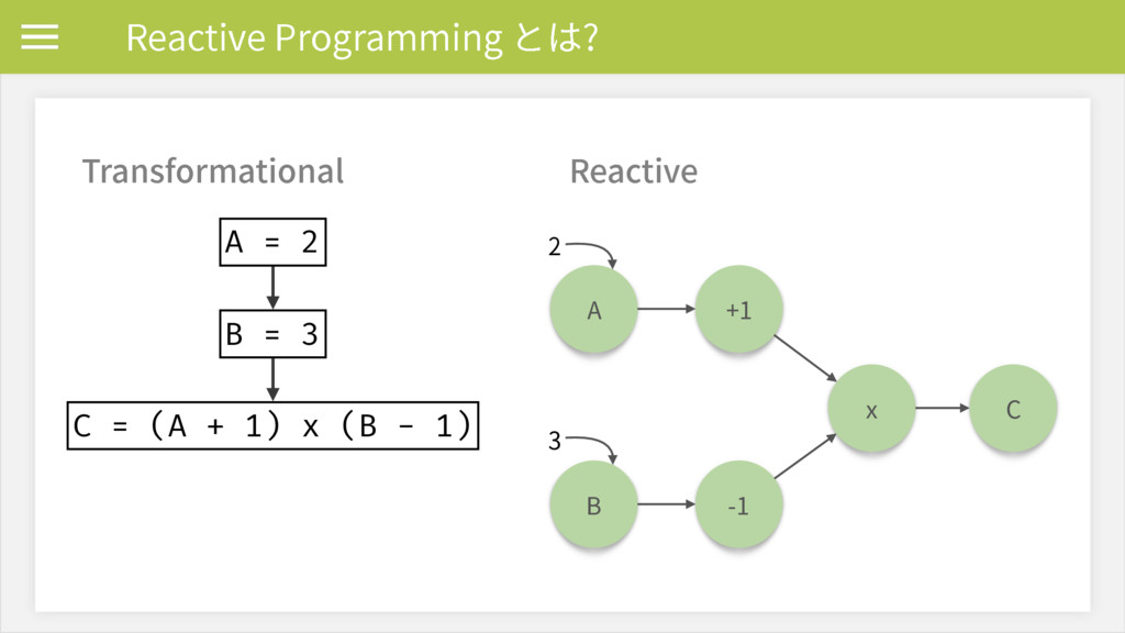 3FBDUJWF1SPHSBNNJOHהכ A = 2 B = 3 C = (A + 1)...