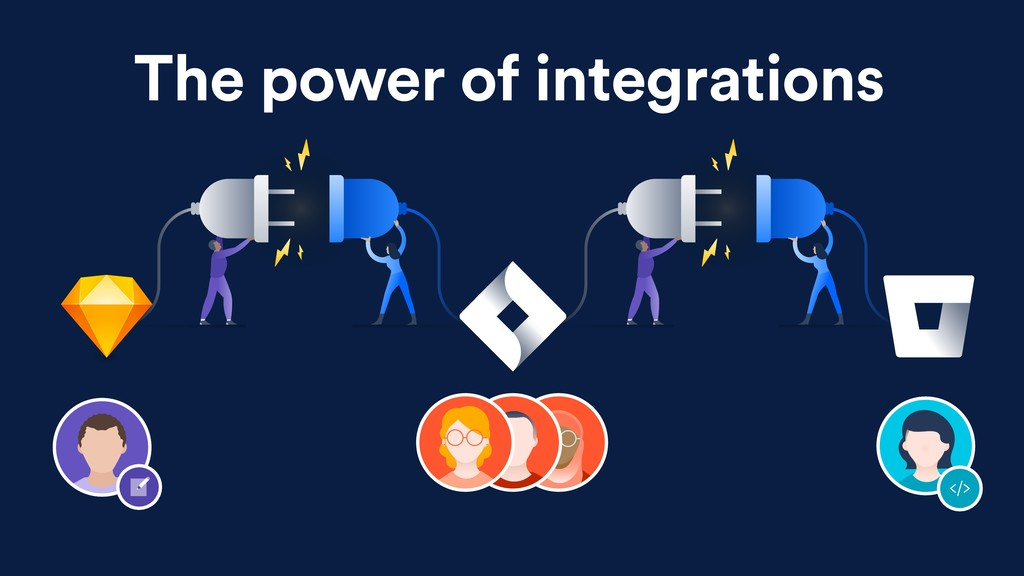 The power of integrations