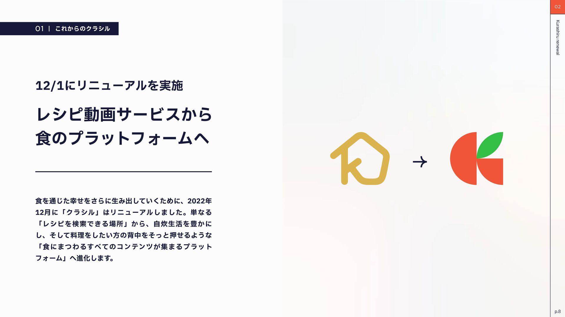 Value 私達はdelyに関わる全てのステークホルダーの幸せの連鎖を追求します。  ビジネス...