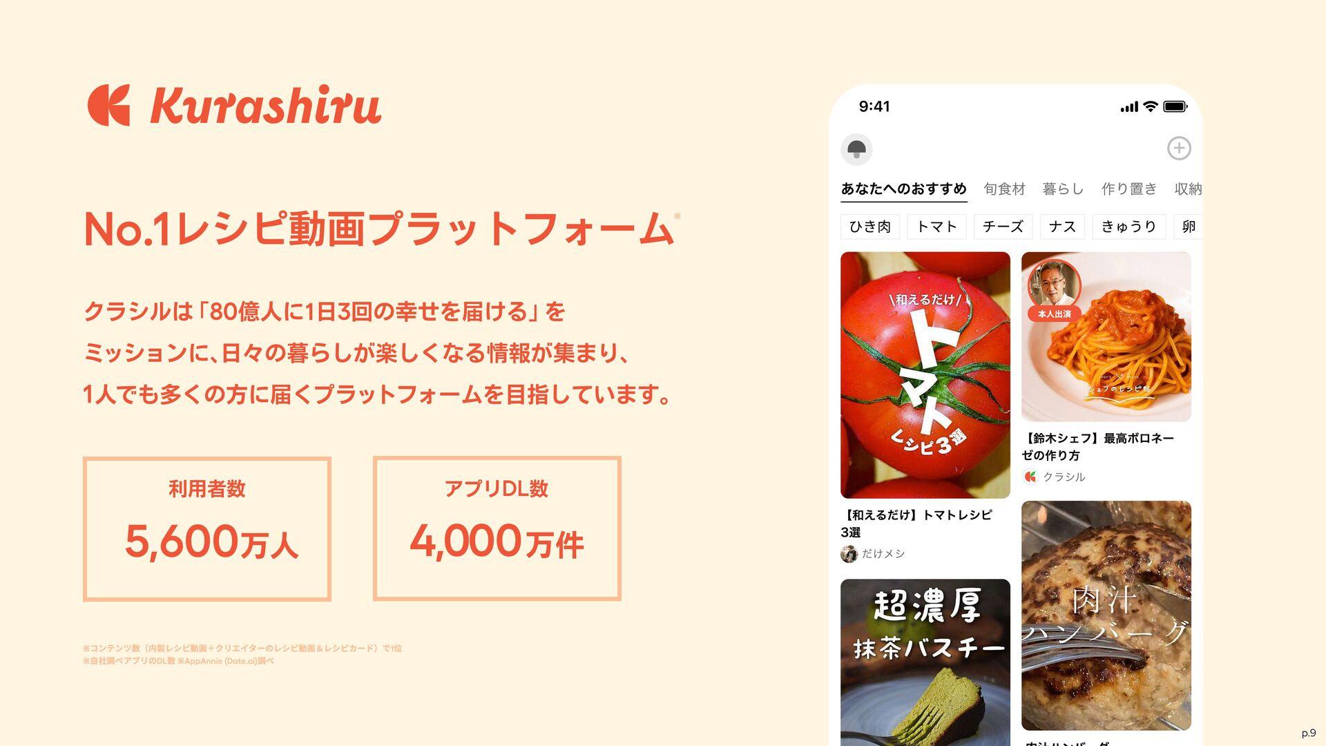 Value 世界中を熱狂させる熱量が高いサービスを創造し続け、お客様の幸せを生み出します。  ...