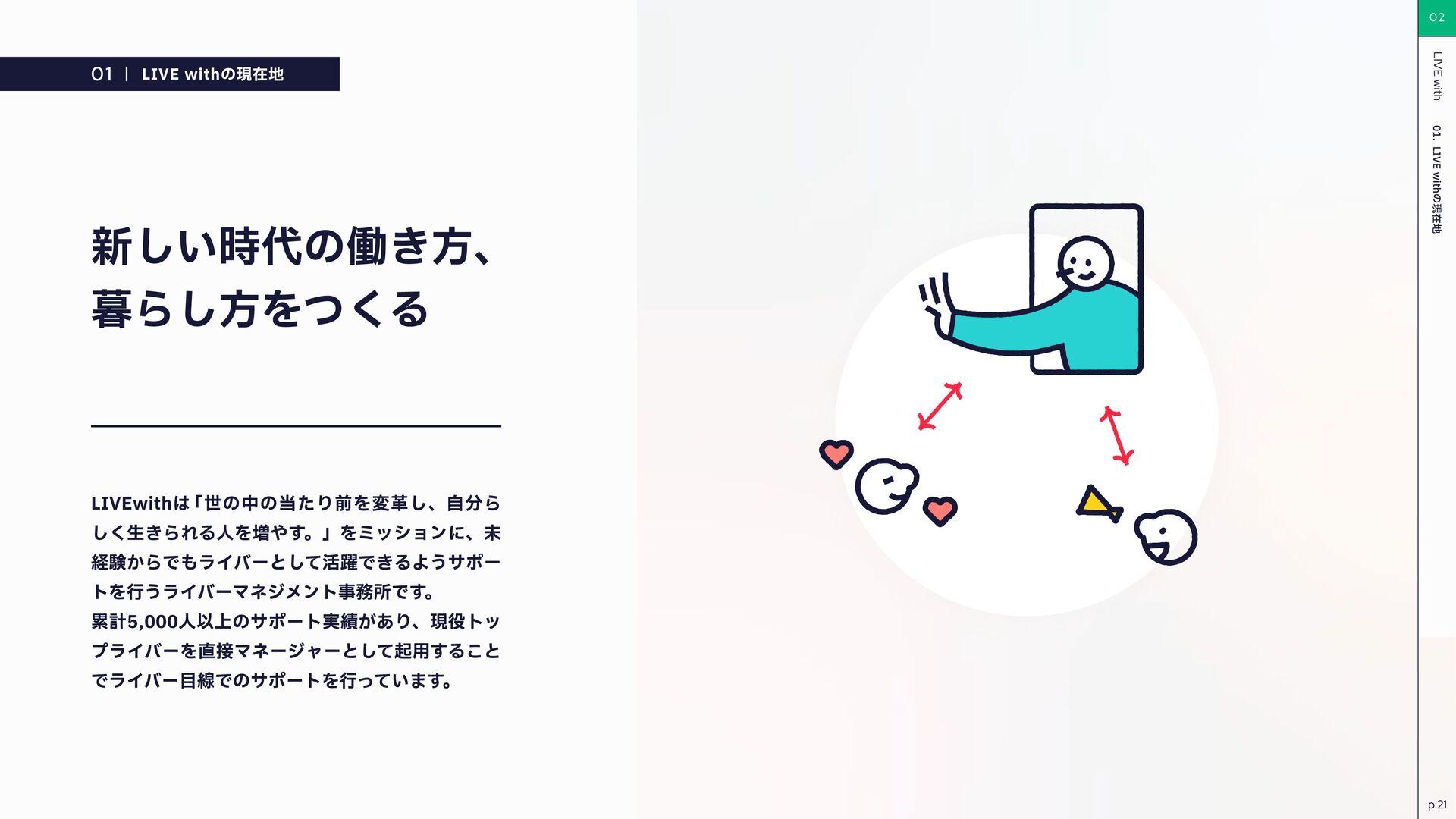 エンジニア 27% コンテンツ制作 8% マーケティング 18% 企画・営業 30% デザイナ...