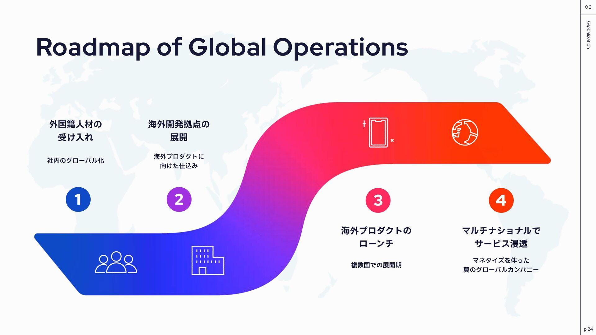 オフィス 五反田オフィス レシピ動画の調理や撮影、編集、クライアント様との  タイアップ広告の...
