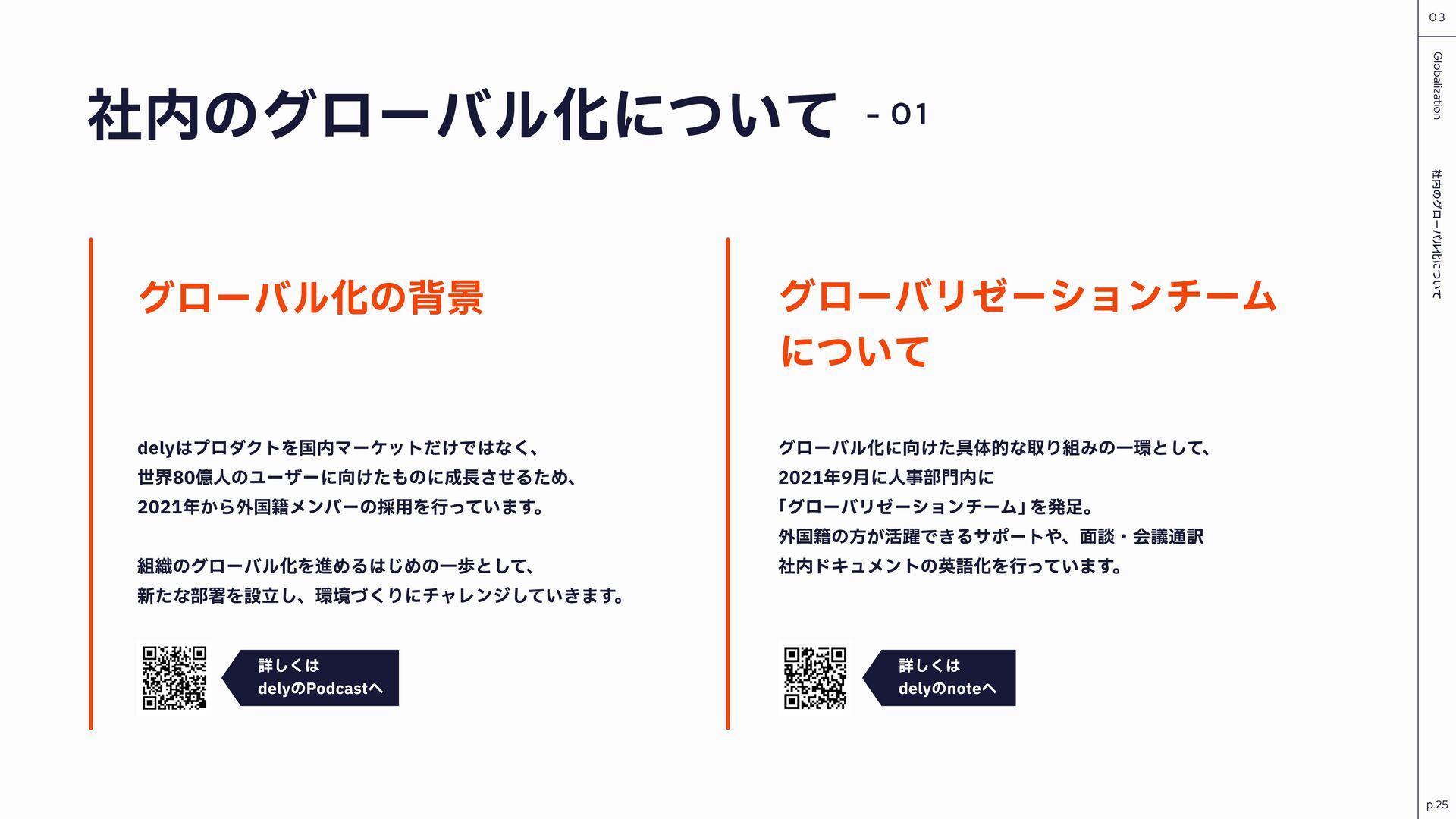 勤務形態 フレックスタイム制:コアタイム10:00~16:00  所定労働時間:所定労働日数×...