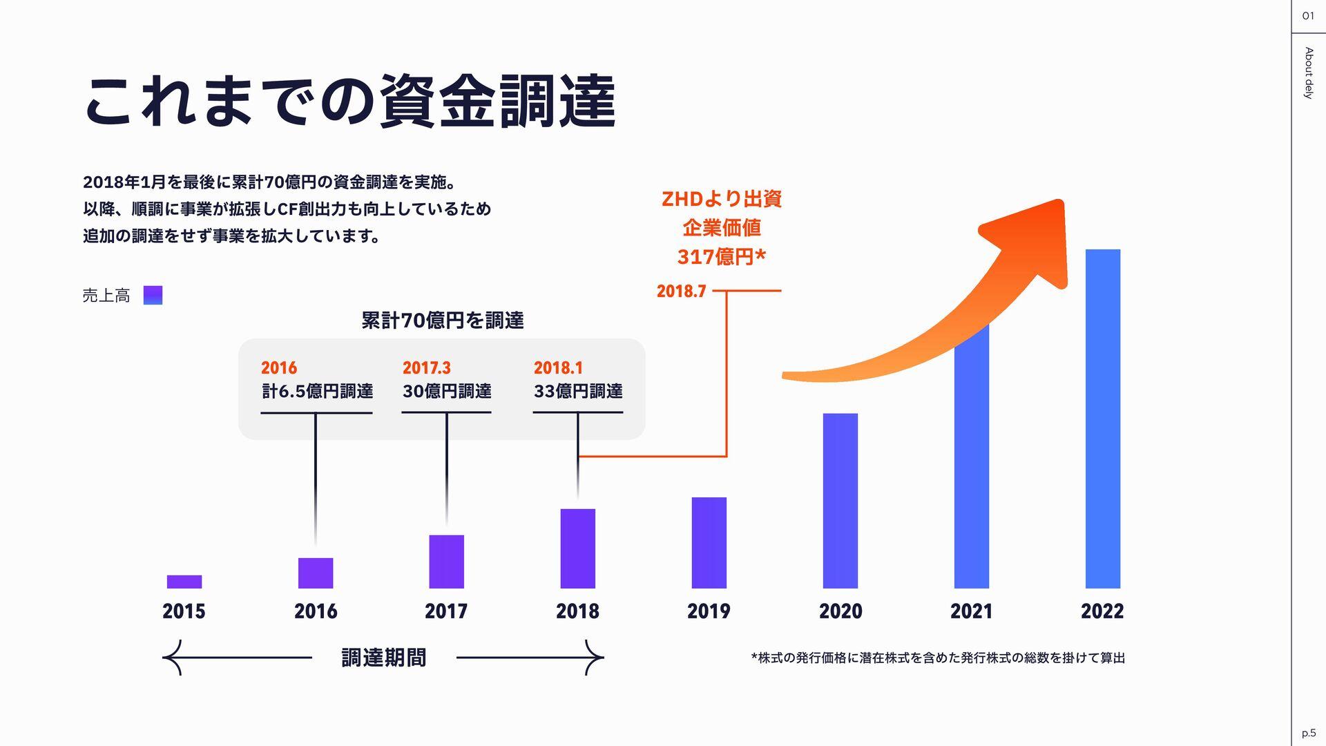 Vision BE THE SUN のように熱い情熱を燃やし、世界に大きなインパクトを与える存...