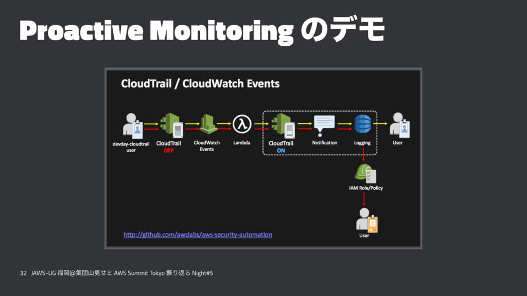 Proactive Monitoring ͷσϞ 32 JAWS-UG Ԭ@ूஂݟͤͱ A...