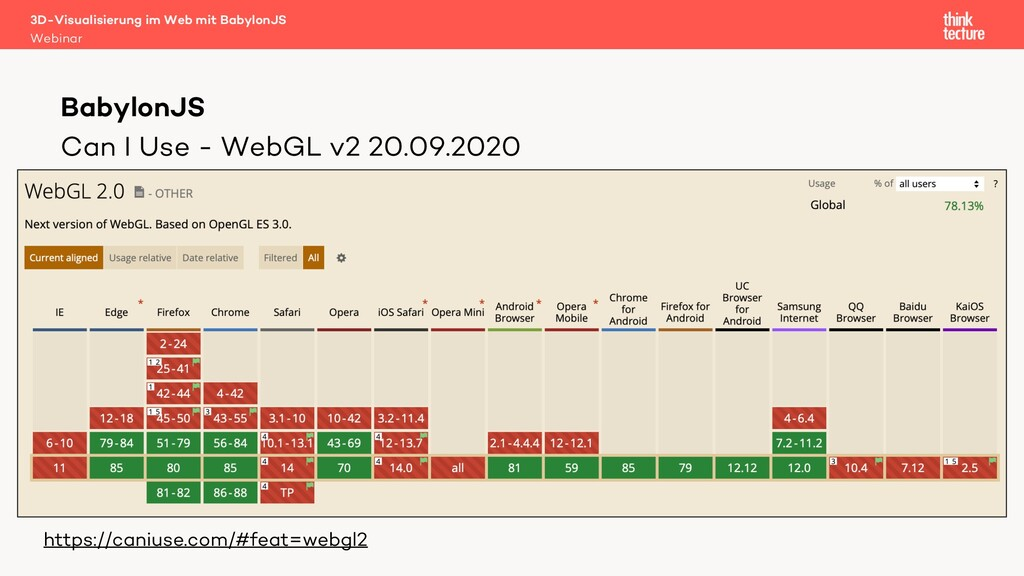 Can I Use - WebGL v2 20.09.2020 • CAN I USE SCR...