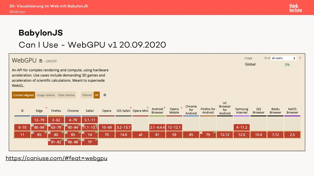 Can I Use - WebGPU v1 20.09.2020 • CAN I USE SC...