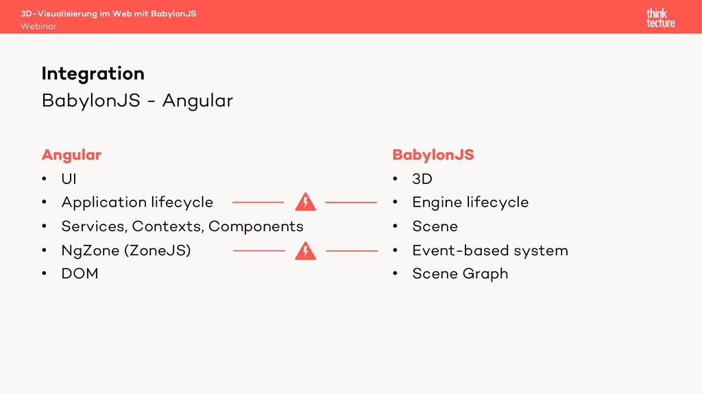 BabylonJS - Angular Angular • UI • Application ...