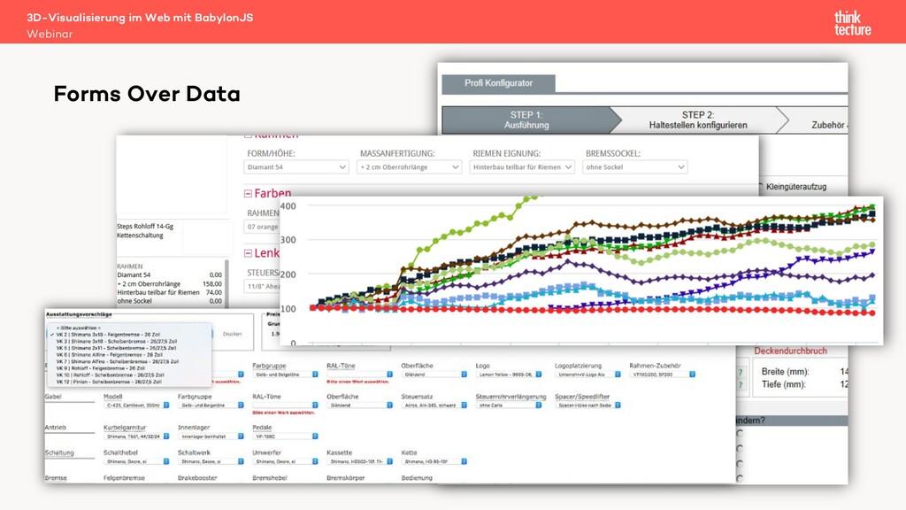 Forms Over Data 3D-Visualisierung im Web mit Ba...