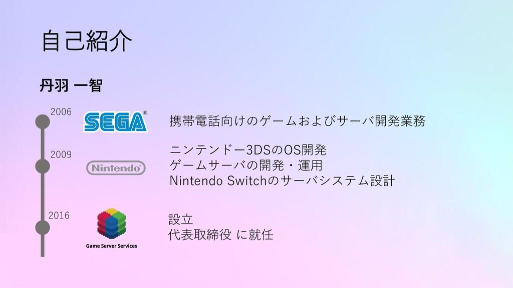 自己紹介 丹羽 一智 携帯電話向けのゲームおよびサーバ開発業務 ニンテンドー3DSのOS開発 ...