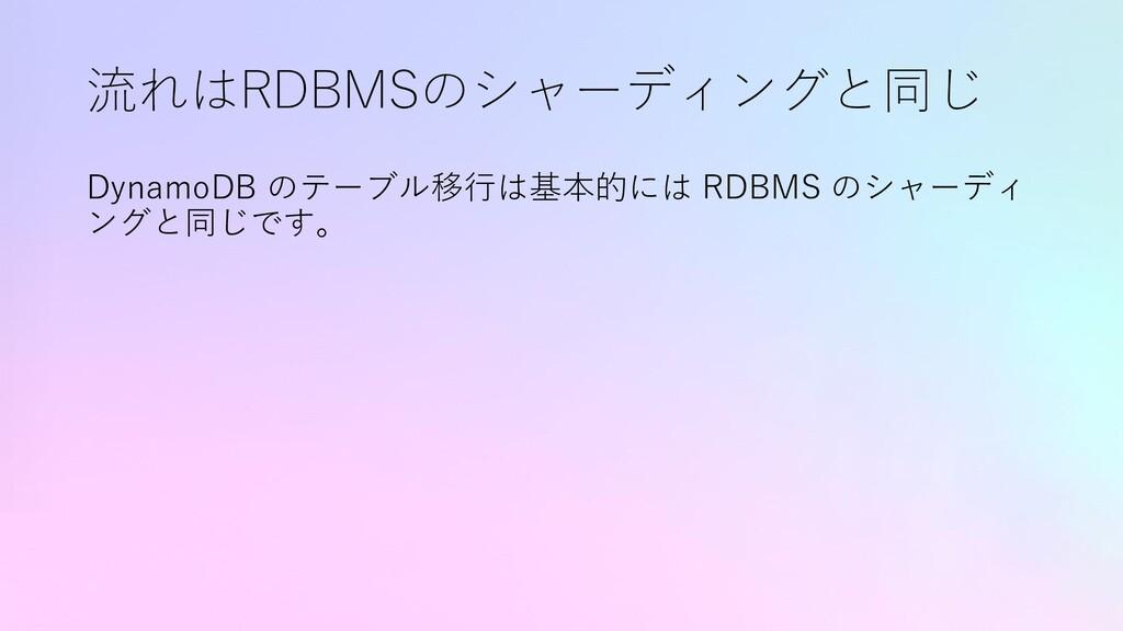 流れはRDBMSのシャーディングと同じ DynamoDB のテーブル移行は基本的には RDBM...