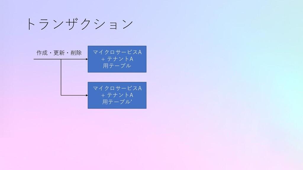 トランザクション マイクロサービスA + テナントA 用テーブル マイクロサービスA + テナ...