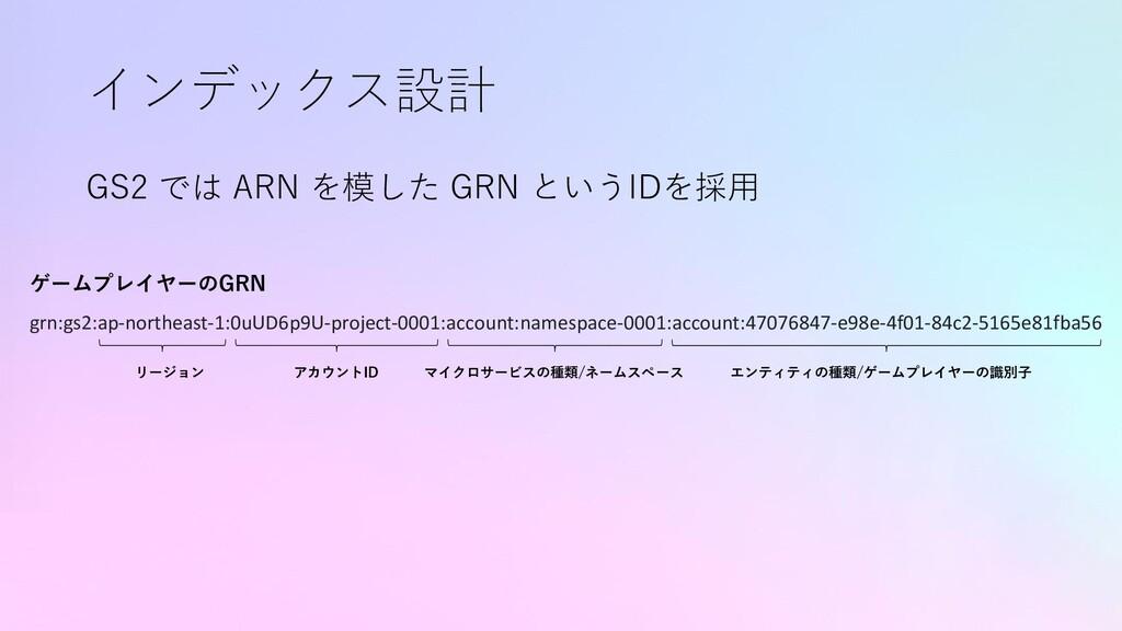 インデックス設計 GS2 では ARN を模した GRN というIDを採用 grn:gs2:a...