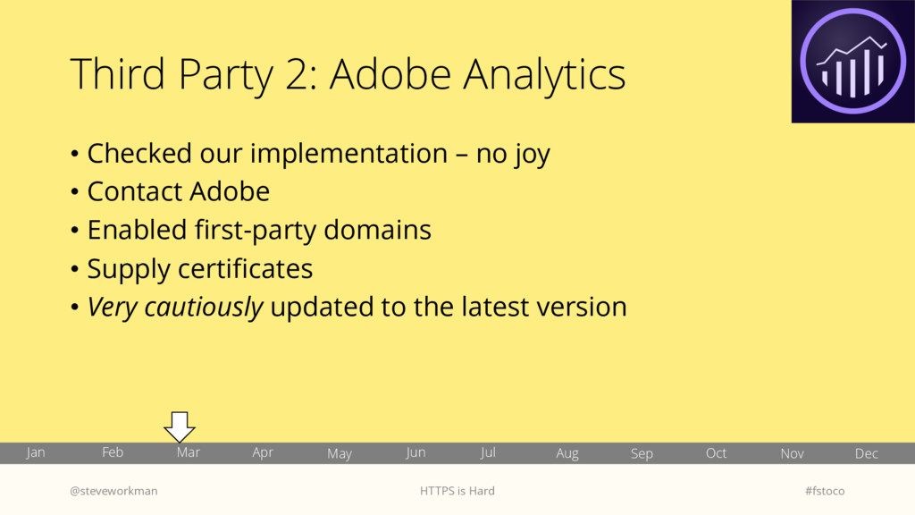 Third Party 2: Adobe Analytics • Checked our im...