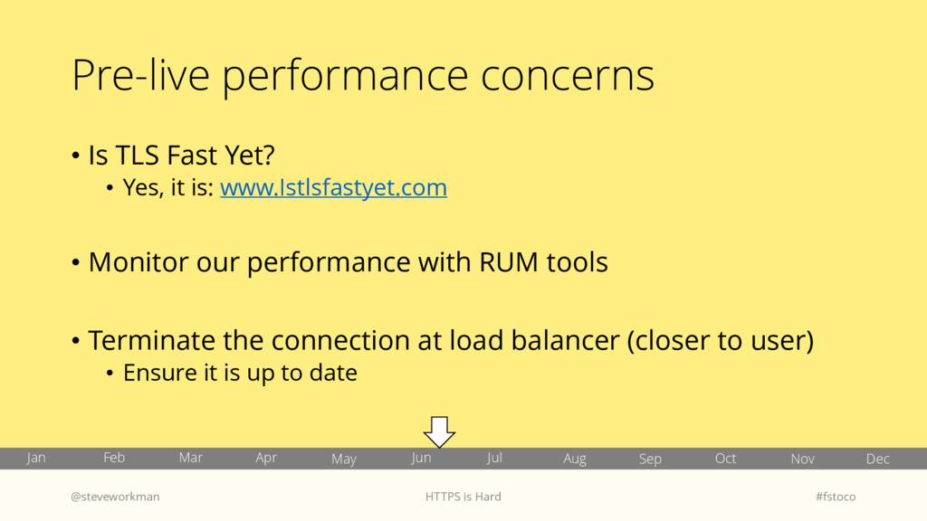 Pre-live performance concerns • Is TLS Fast Yet...
