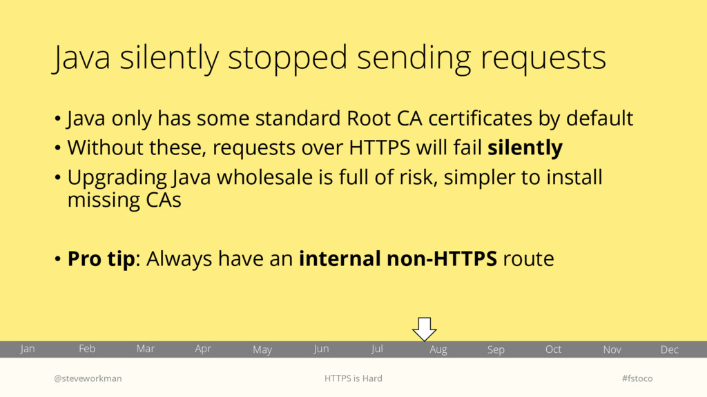 Java silently stopped sending requests • Java o...