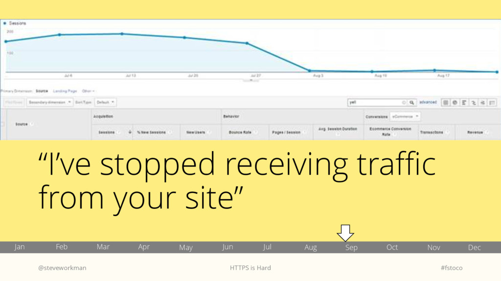 """I've stopped receiving traffic from your site""..."