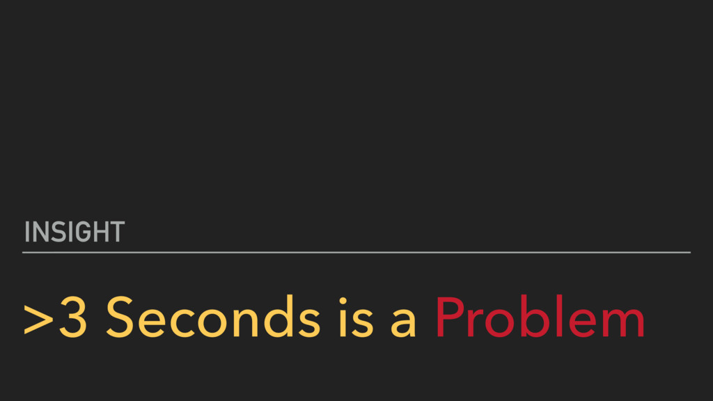 INSIGHT >3 Seconds is a Problem
