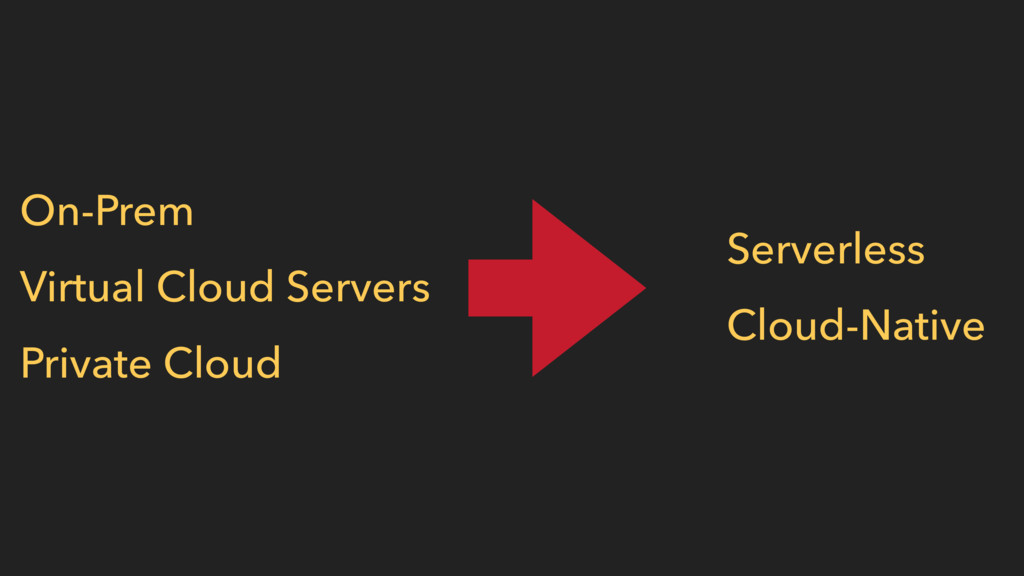 On-Prem Virtual Cloud Servers Private Cloud Ser...