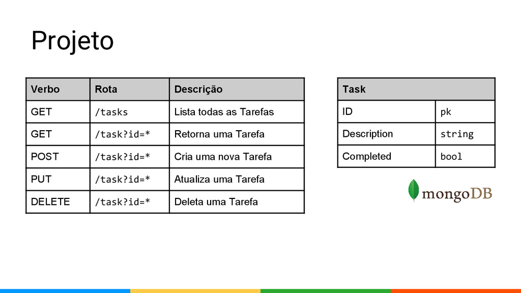 Projeto Task ID pk Description string Completed...