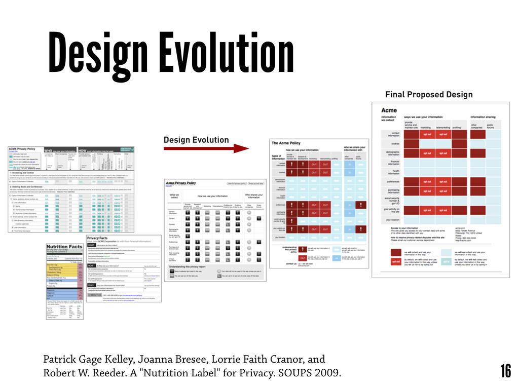 Design Evolution 16 Final Proposed Design Desig...