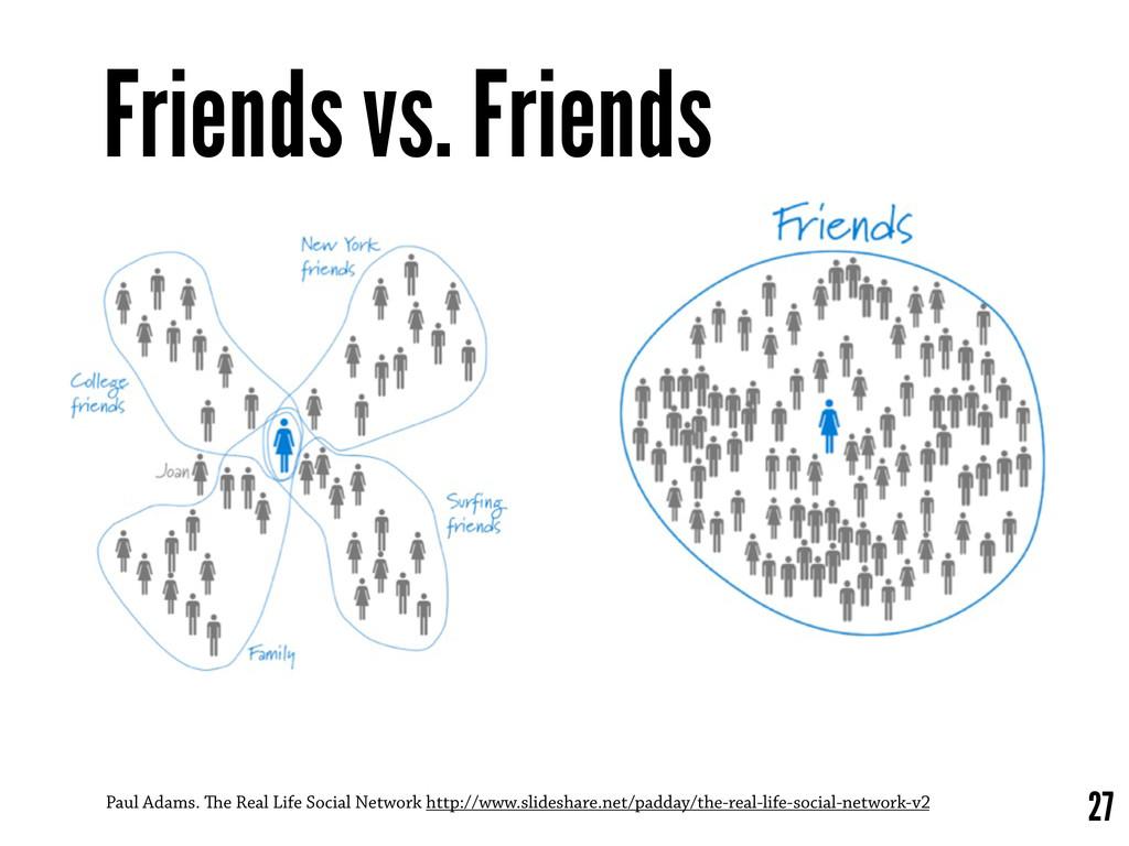Friends vs. Friends 27 Paul Adams. e Real Life ...
