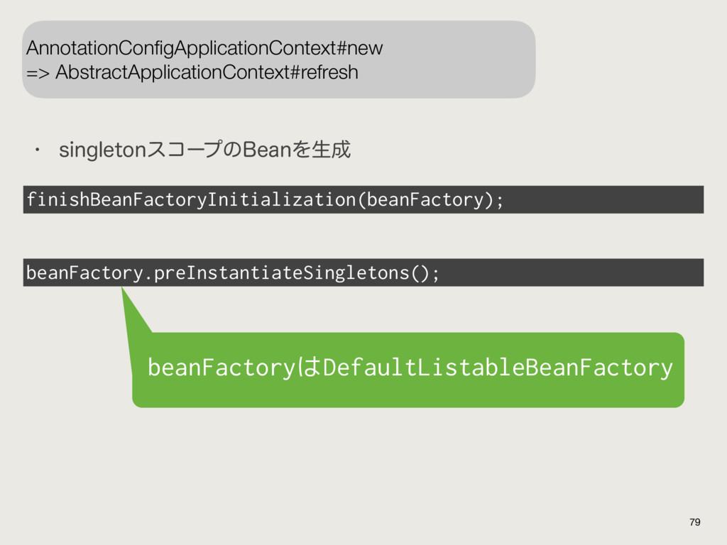 79 AnnotationConfigApplicationContext#new => Abs...
