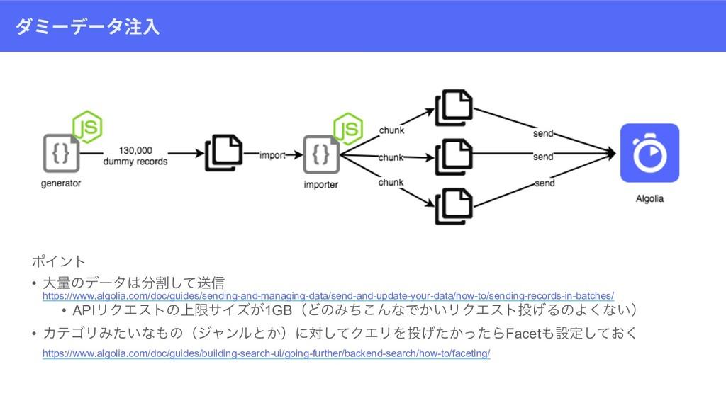 ダミーデータ注⼊ ϙΠϯτ • େྔͷσʔλׂͯ͠ૹ৴ https://www.algo...