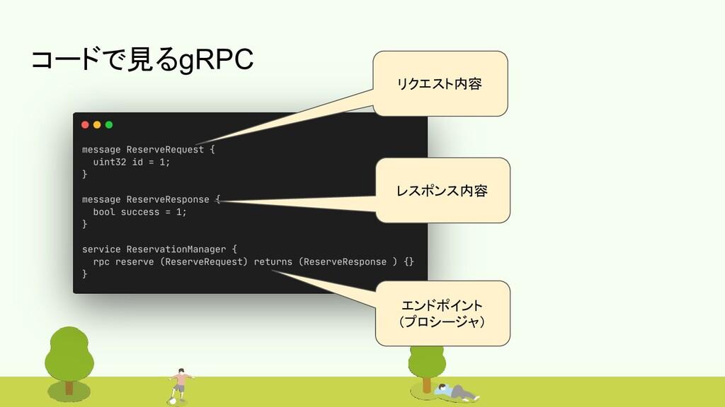 #bitvalley2020 コードで見るgRPC リクエスト内容 レスポンス内容 エンドポイ...