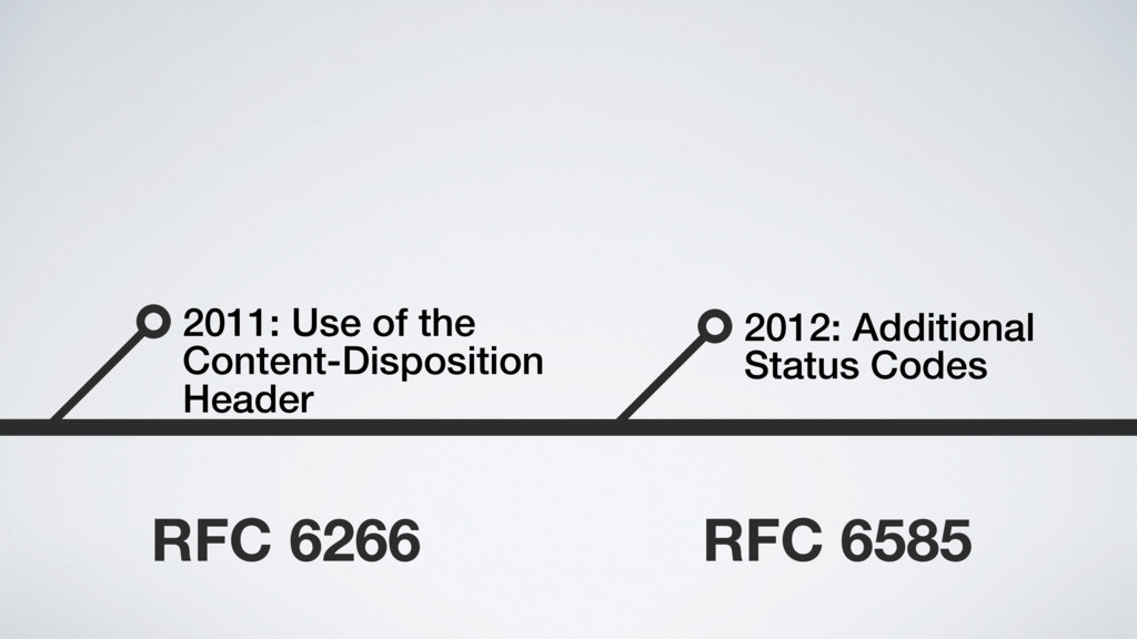 2011: Use of the Content-Disposition Header RFC...
