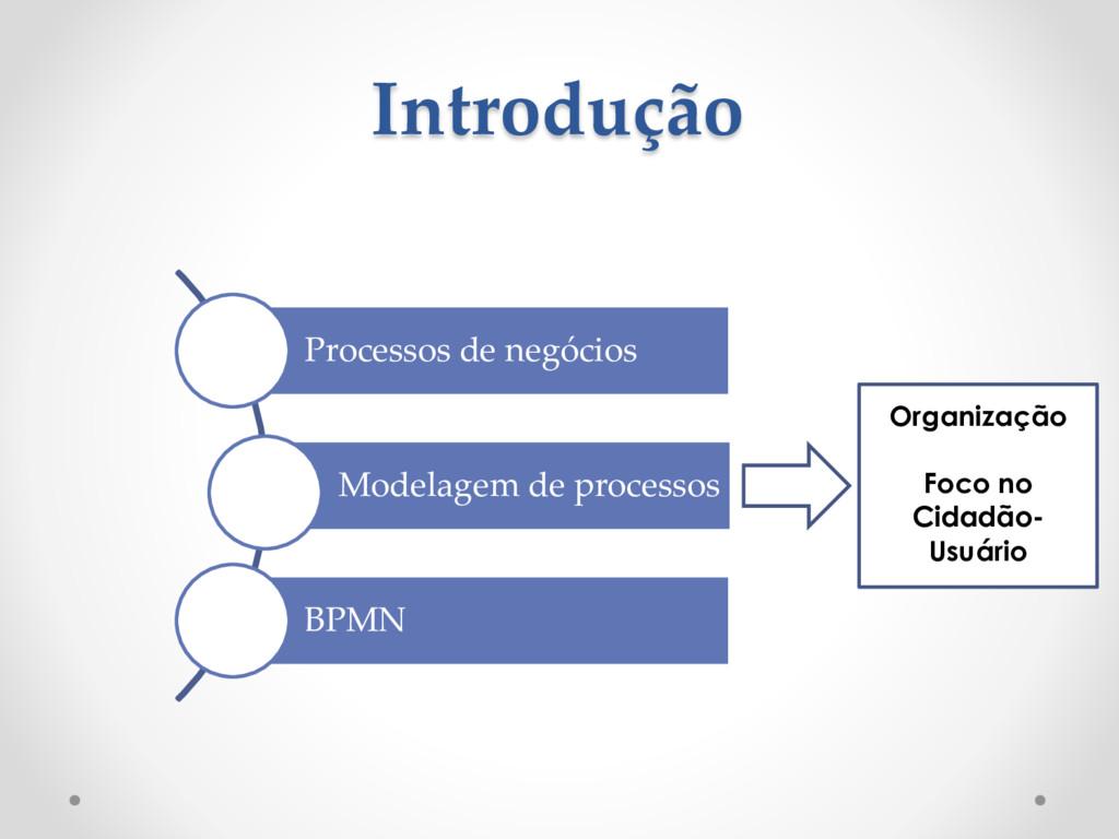 Introdução Processos de negócios Modelagem de p...