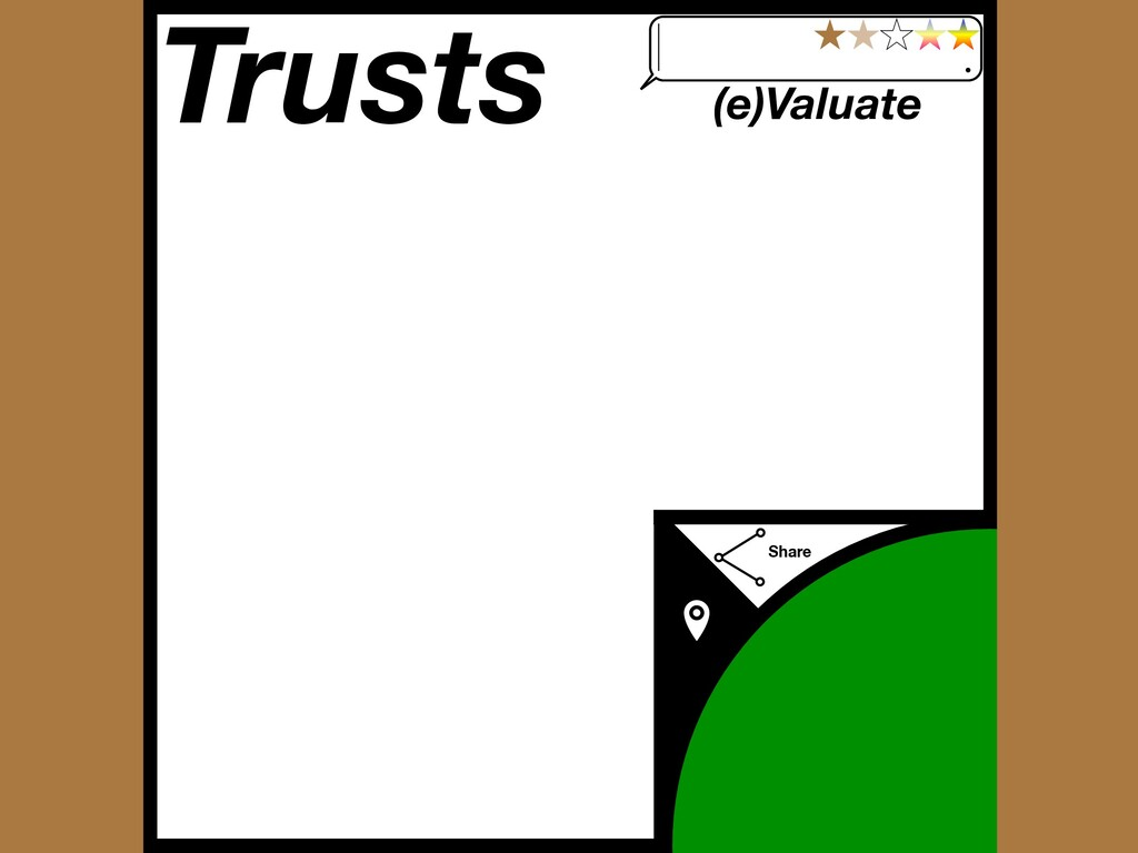 Trusts (e)Valuate Share