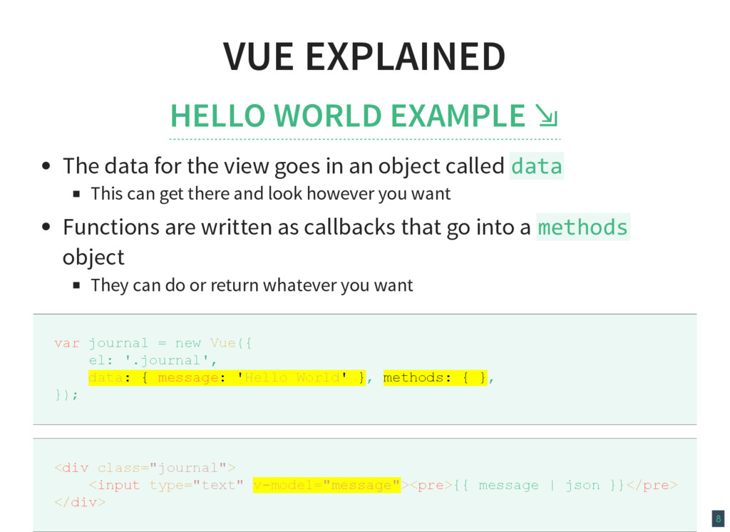 8 VUE EXPLAINED HELLO WORLD EXAMPLE ⇲ The data ...