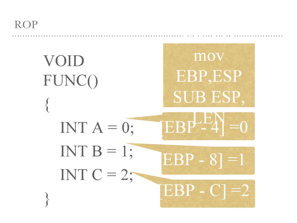 ROP VOID FUNC() { INT A = 0; INT B = 1; INT C =...
