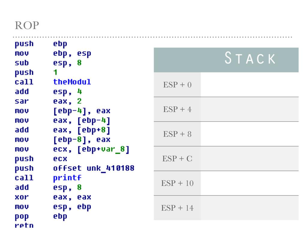 ROP Stack ESP + 0 ESP + 4 ESP + 8 ESP + C ESP +...