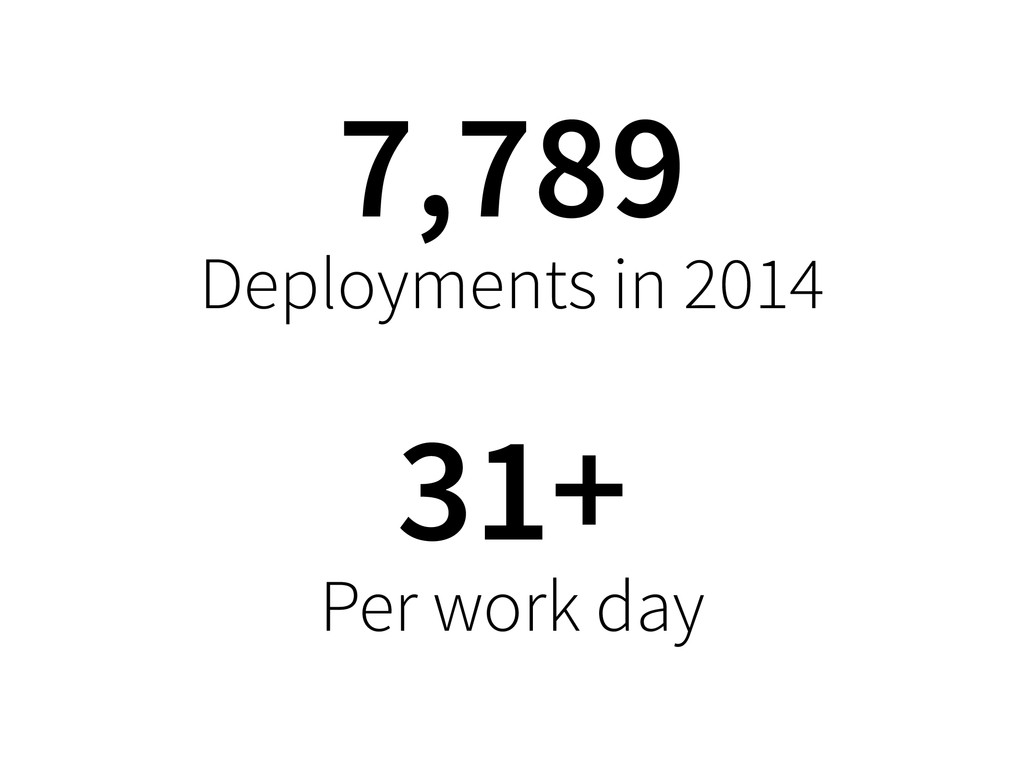 7,789 Deployments in 2014 31+ Per work day