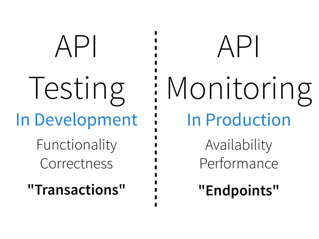 API Testing API Monitoring Functionality Availa...