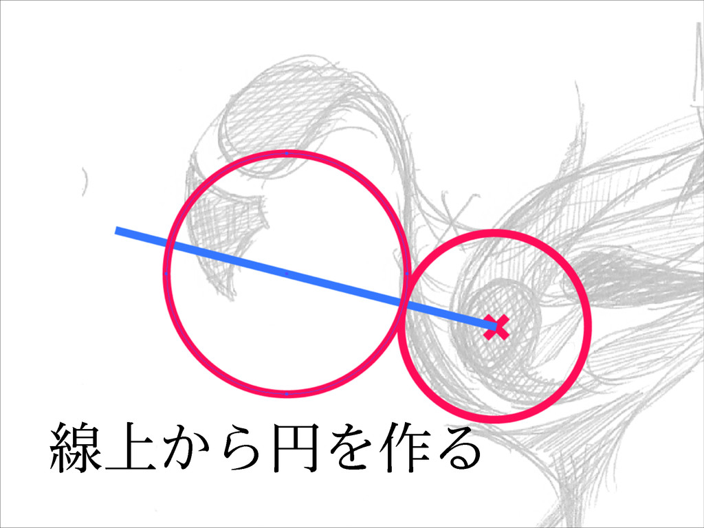 ઢ্͔ΒԁΛ࡞Δ