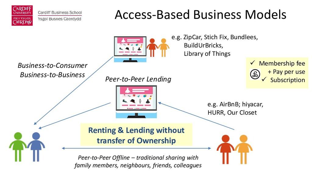 Access-Based Business Models Renting & Lending ...