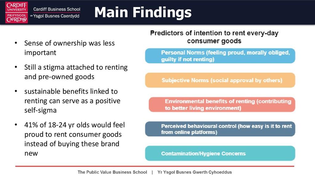 Main Findings • Sense of ownership was less imp...