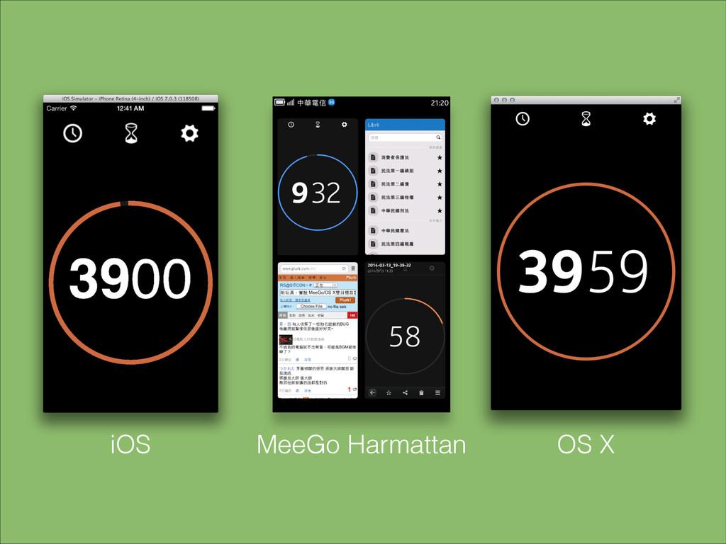 iOS MeeGo Harmattan OS X