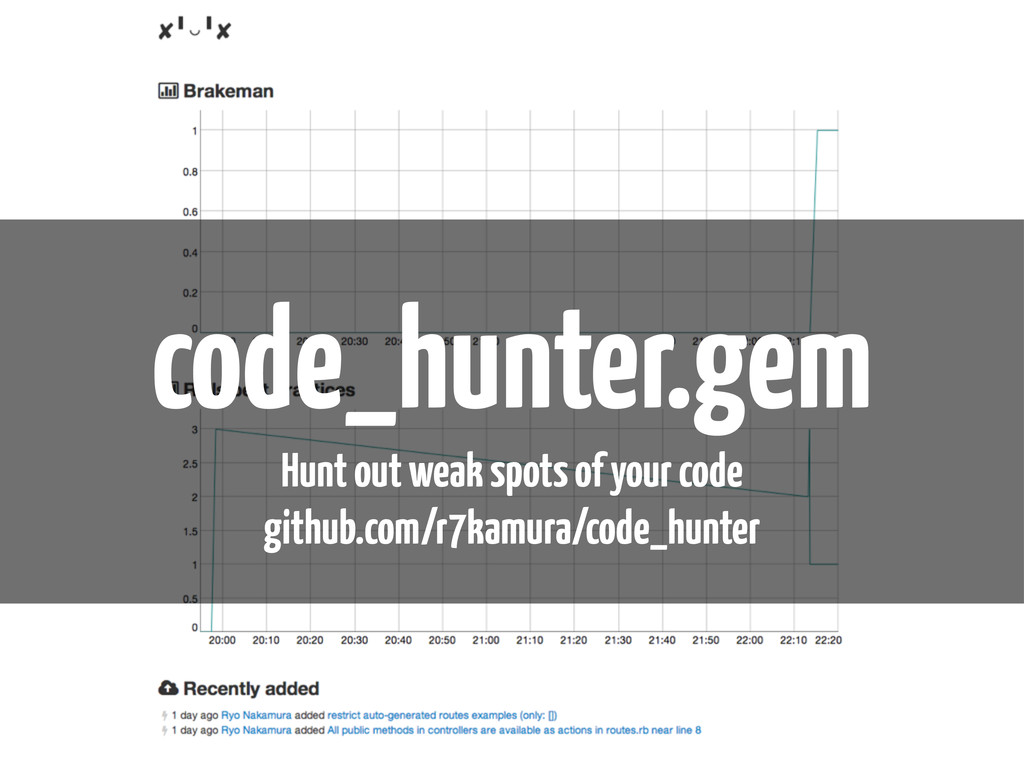 code_hunter.gem Hunt out weak spots of your cod...