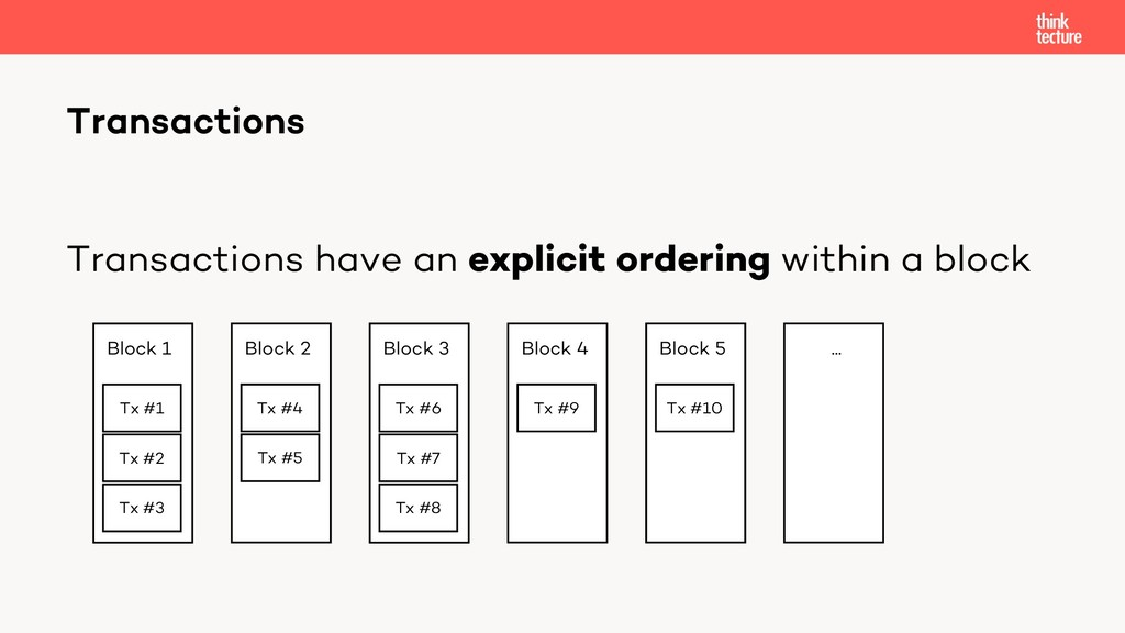 Transactions have an explicit ordering within a...