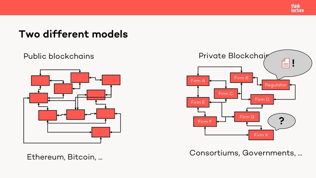 Two different models Public blockchains Ethereu...