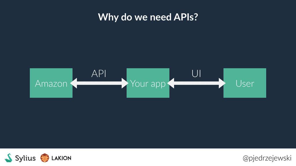 Why do we need APIs? @pjedrzejewski User Your a...