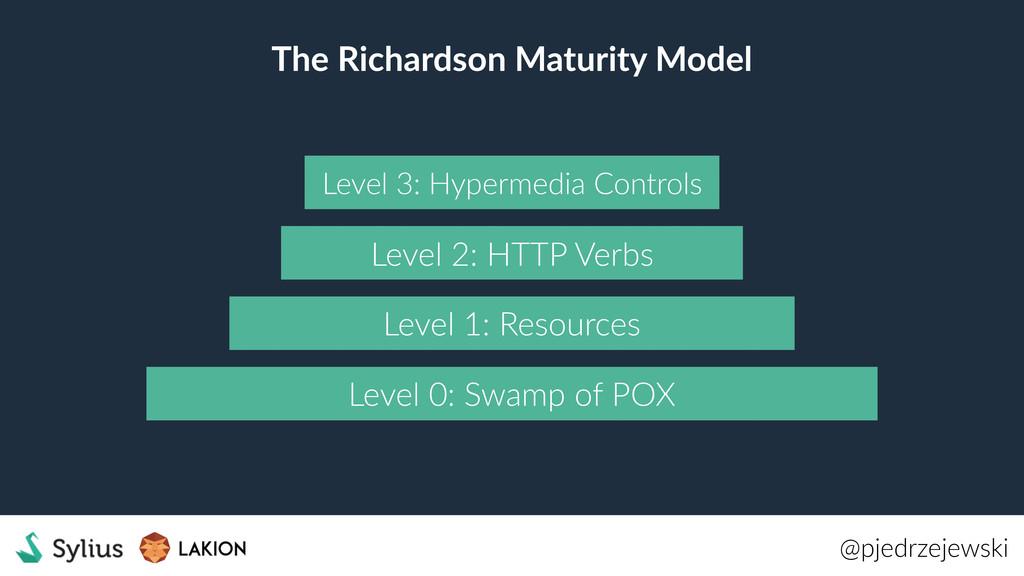 The Richardson Maturity Model @pjedrzejewski Le...