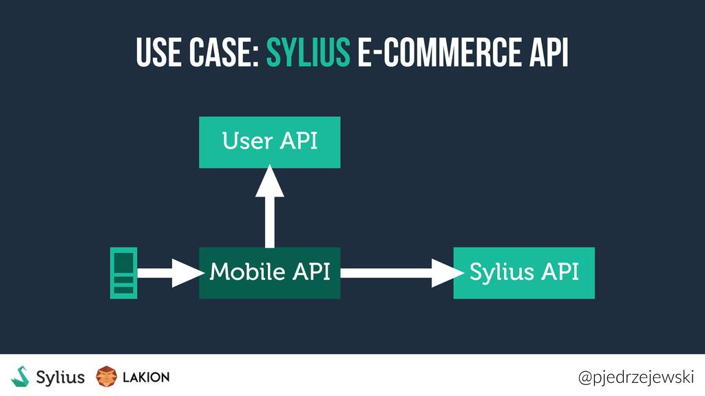 Use case: Sylius E-Commerce API Sylius API Mobi...