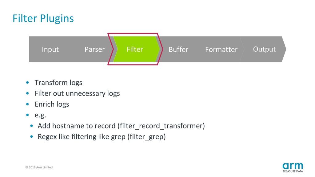 © 2019 Arm Limited Filter Plugins Input Parser ...