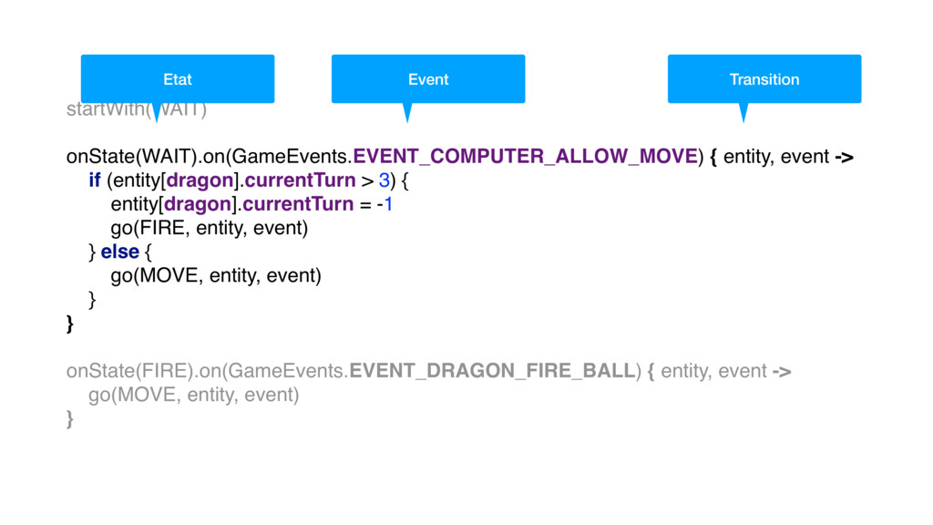 startWith(WAIT) onState(WAIT).on(GameEvents.EVE...