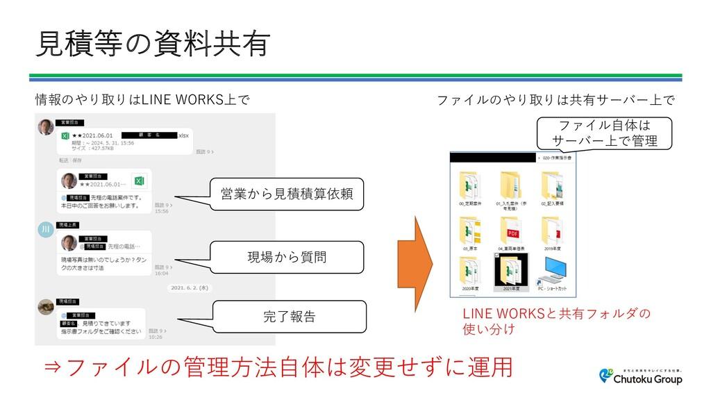 ⾒積等の資料共有 営業から⾒積積算依頼 現場から質問 完了報告 情報のやり取りはLINE WO...